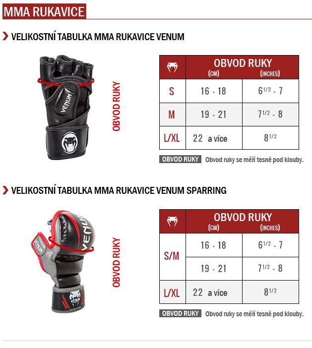 97dbde725e8 MMA rukavice Ringhorns Charger červená - JEMASPORT